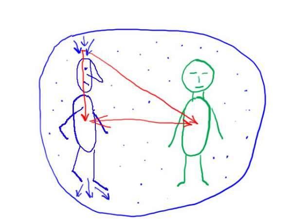 praktiki 1 Энергетические практики с партнером