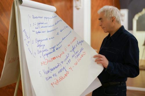 VIP модуль. Внутренние стратегии развития бизнеса. Бизнес как путь самопознания